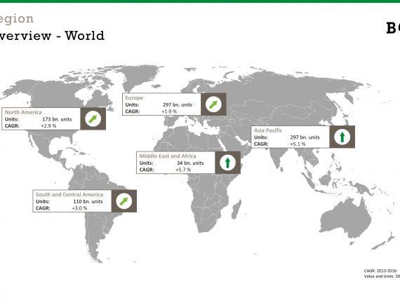 Market Report-Starre Kunststoffverpackungen