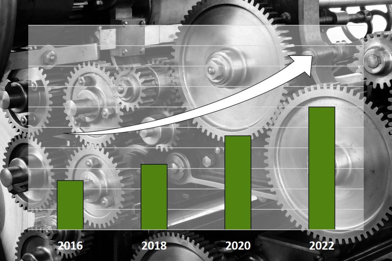 Wachstumsoptionen im Verpackungsmaschinenbau