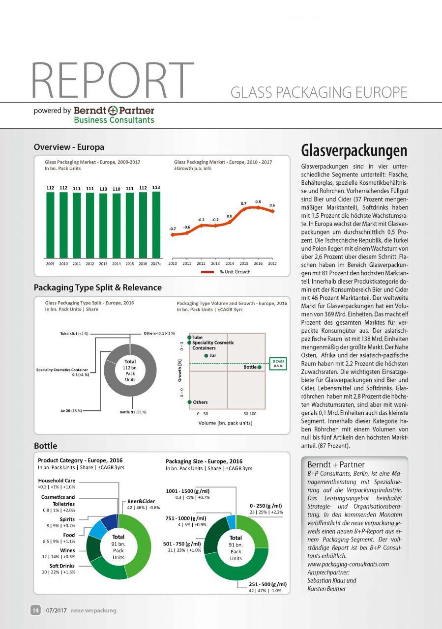 Market Report-Glasverpackungen